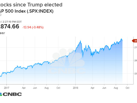 Trump has set economic growth on fire. Here is how he did it