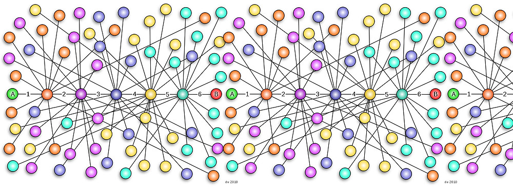 Diagram of connected dots in random order