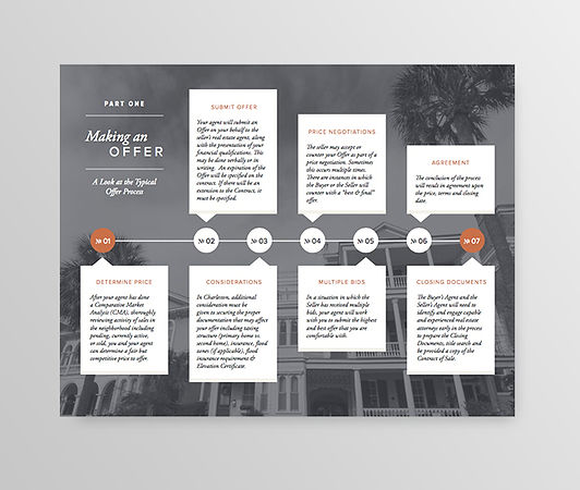 Charleston SC brochure design