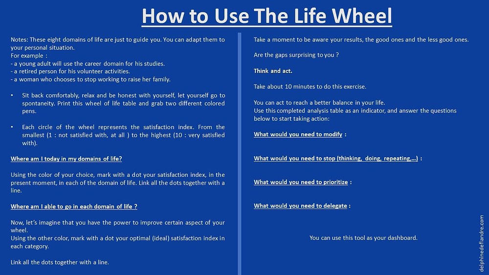 How to use the Life Wheel