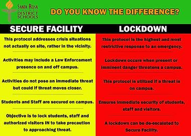 Secure Facility vs Lockdown