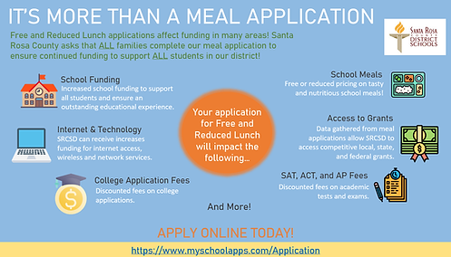 Free and Reduced Lunch Application Info.