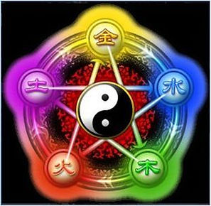 Les Cycles Feng Shui-1.jpg