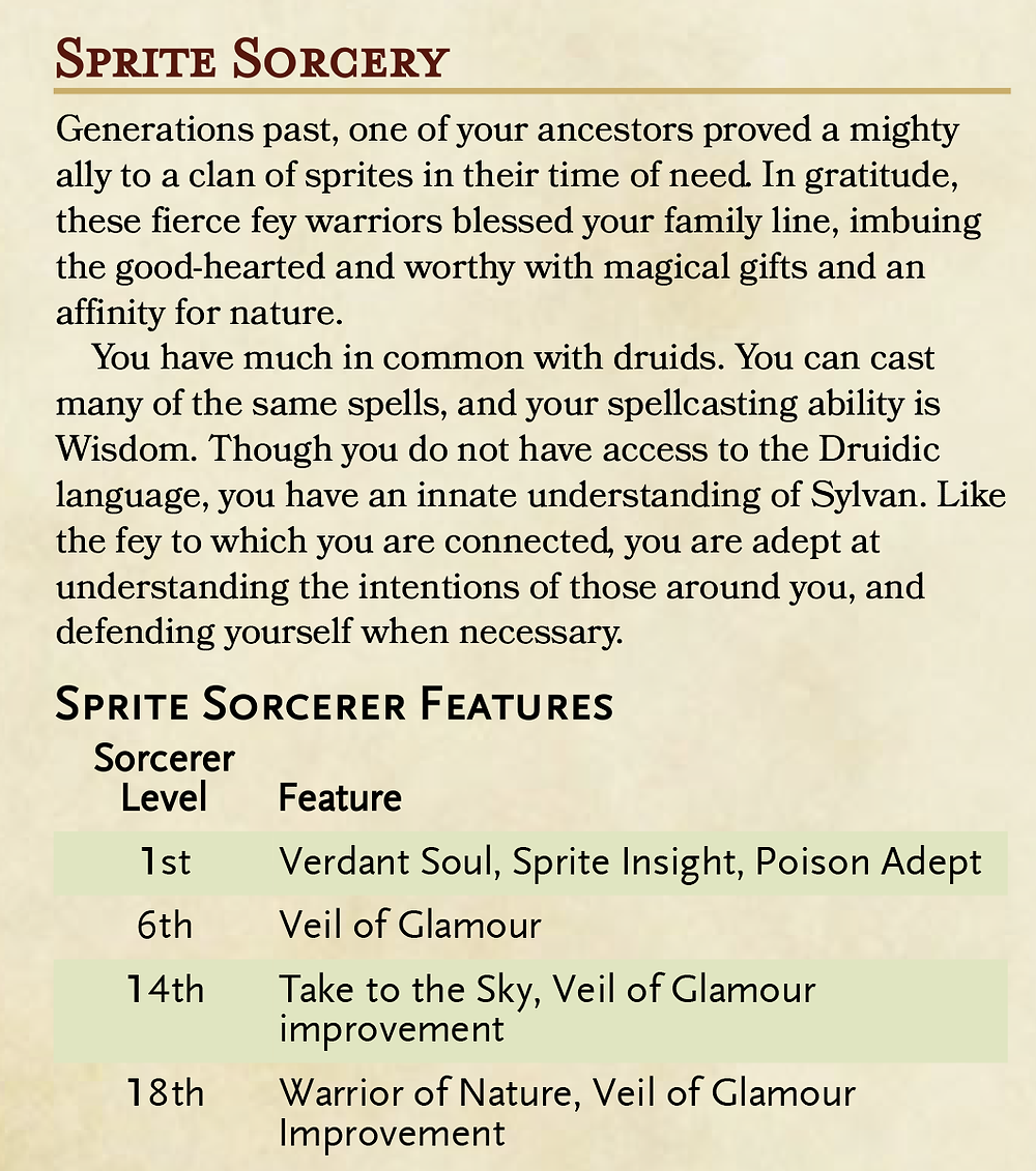 "Intro and Class Features for the Sprite Sorcery entry to The Book of Lost Magicka. Text reads: ""Generations past, one of your ancestors proved a mighty ally to a clan of sprites in their time of need. In gratitude, these fierce fey warriros blessed your family line, imbuing the good-hearted and worthy with magical gifts and an affinity for nature. You have much in common with druids. You can cast many of the same spells, and your spellcasting ability is Wisdom. Though you do not have access to the Druidic language, you have an innate understanding of Sylvan. Like the fey to which you are connected, you are adept at understanding the intentions of those around you, and defnding yourself when necessary."" Sprite Sorcerer Features - Level 1: Verdant Soul, Sprite Insight, Poison Adept; Level 6: Veil of Glamour; Level 14: Take to the Sky, Veil of Glamour Improvement; Level 18: Warrior of Nature, Veil of Glamour Improvement."