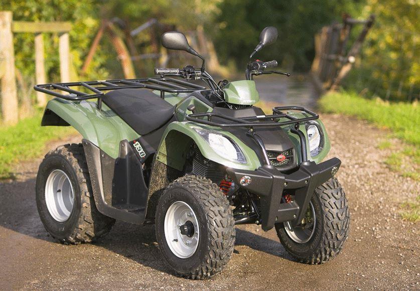 mxu 150 quad