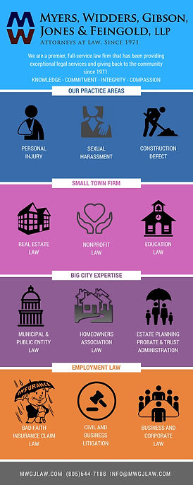Myers Widders Infographic for practice areas - personal injury, sexual harassment, employment law, civil litigation and estate planning.