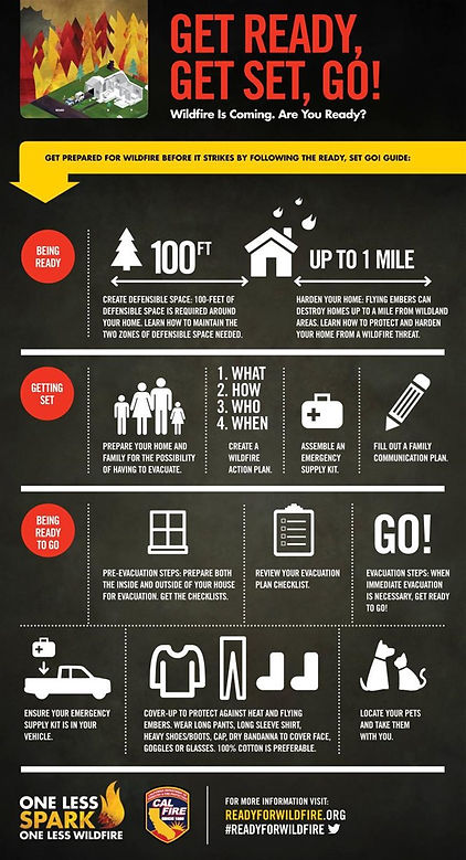 Get-ReadyInfographicWeb_page_001.jpg