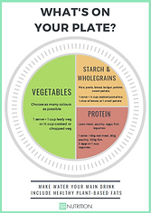 Portion_Plate_Diagram.png