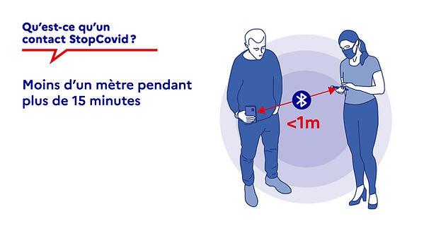 infog-parcours-stopcovid33.jpg