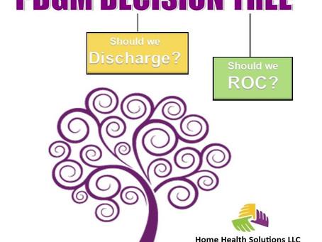 PDGM: The SOC/ROC question