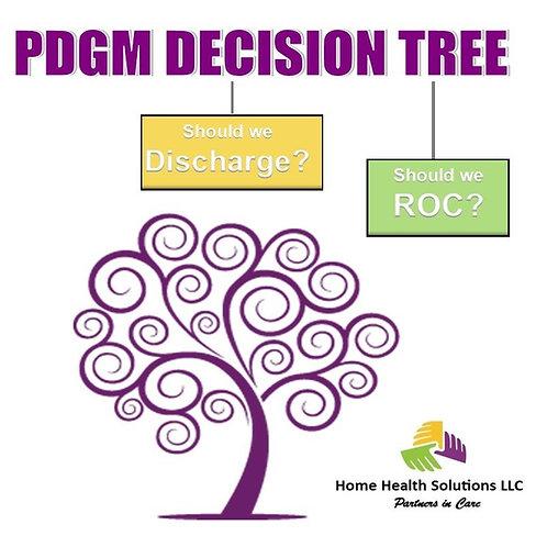 PDGM Decision Tree