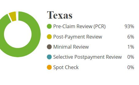 Texas faces RCD deadline Thursday