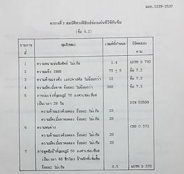 มอก1239