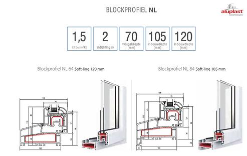 Blockprofil NL ja.png