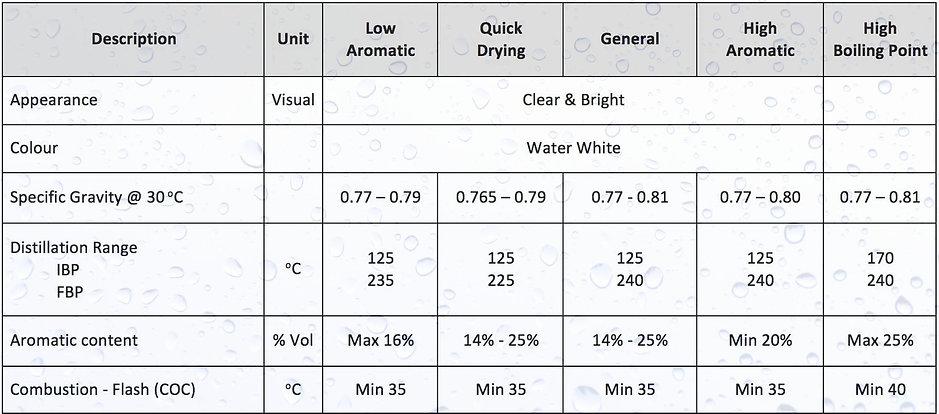 MTO%20specifications_edited.jpg