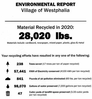 granger 2020 report infographic