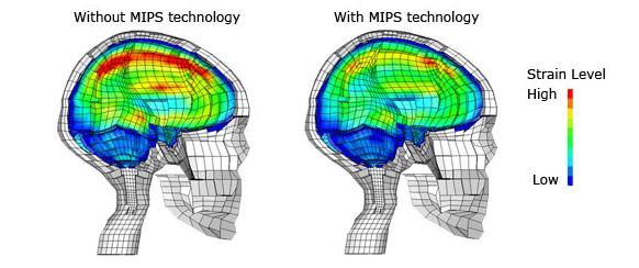 casco_mtb_tecnologia_ mips
