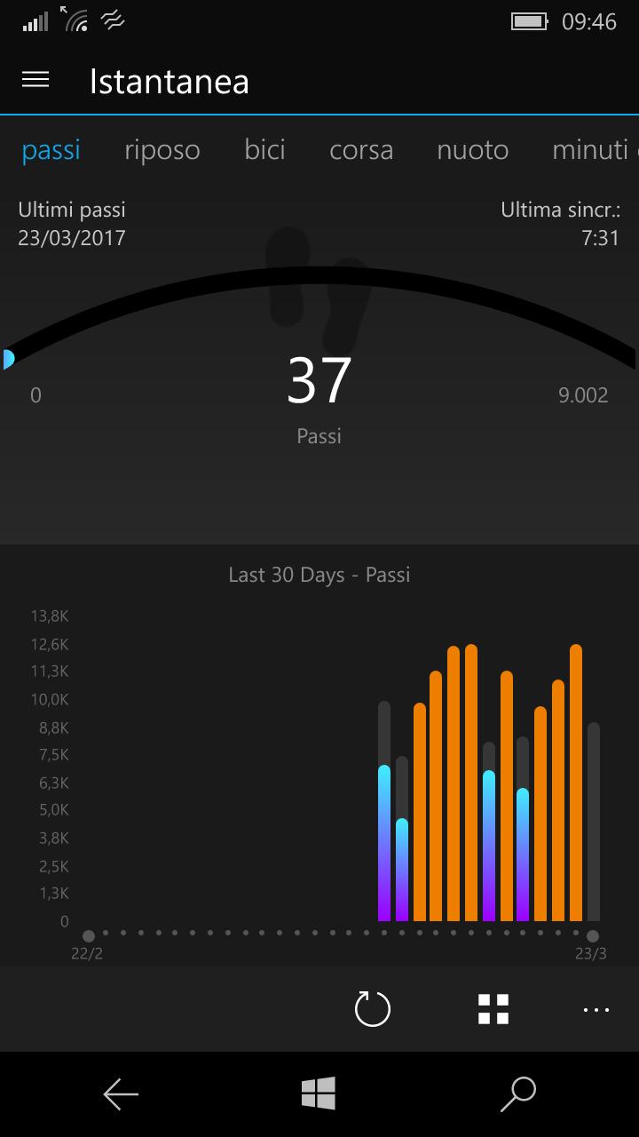 activity tracker passi