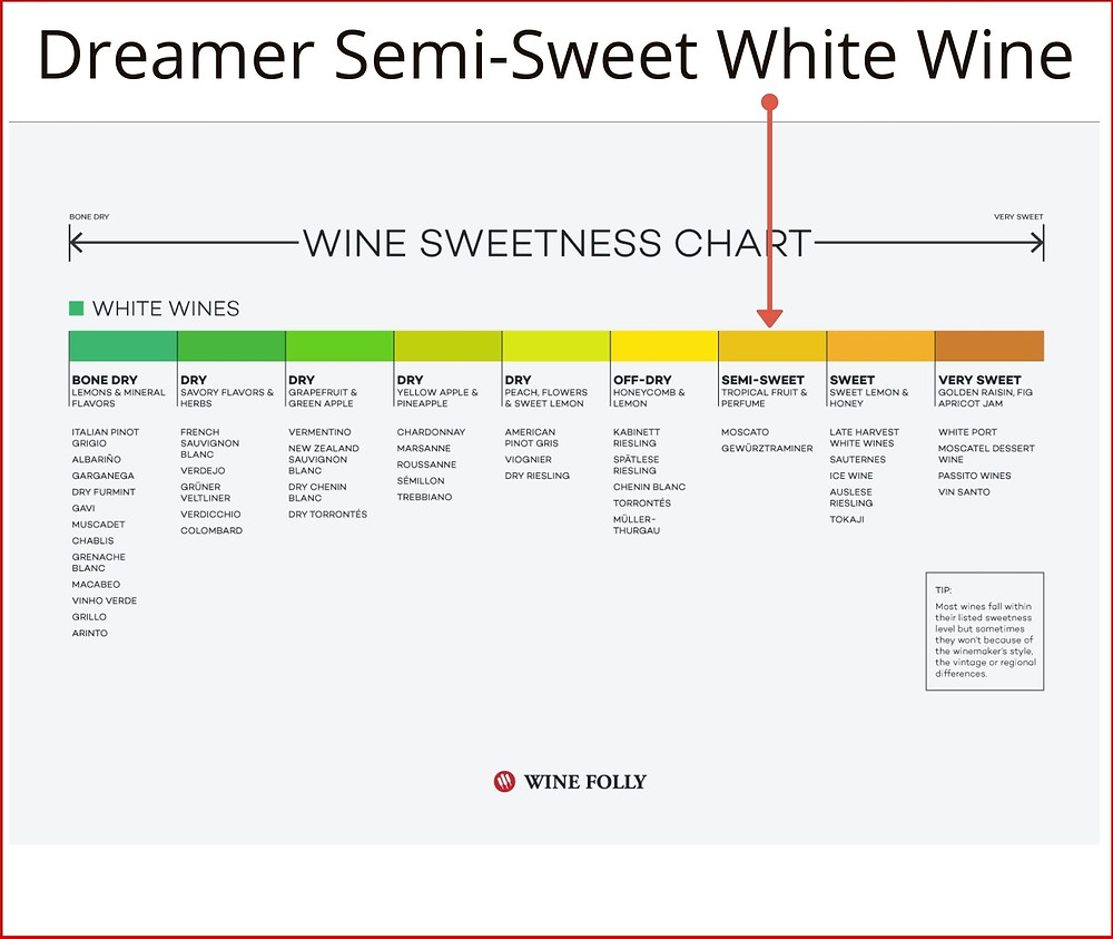 Tears of Joy Wine Chart