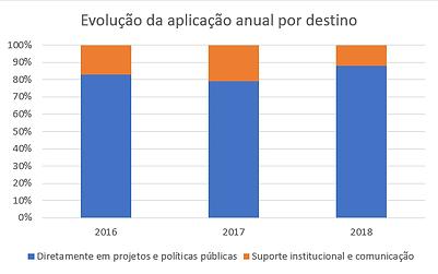Aplicação 2016-18.png