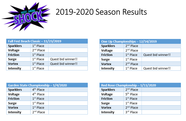 Comp Results 2019-2020.PNG