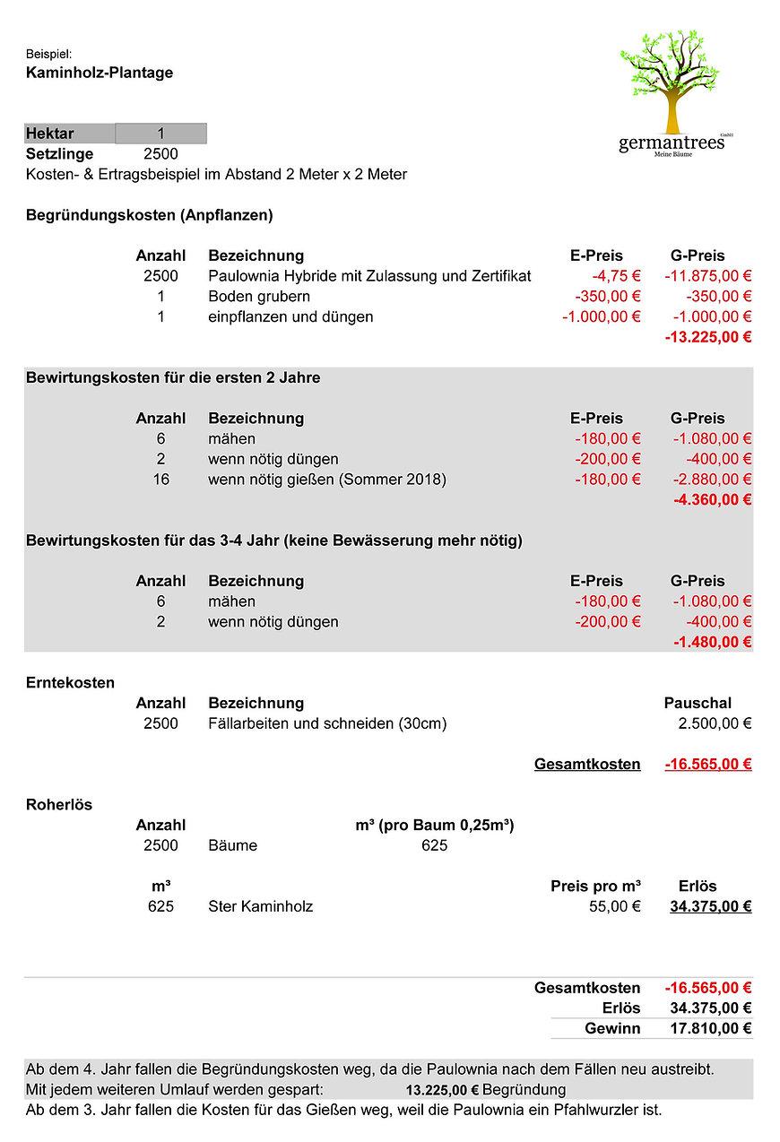 Beispiel - Kaminholzplantage.jpg