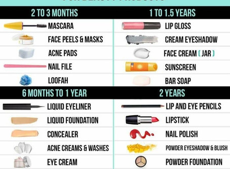 3 Skincare Cheat Sheets That Are Actually Useful