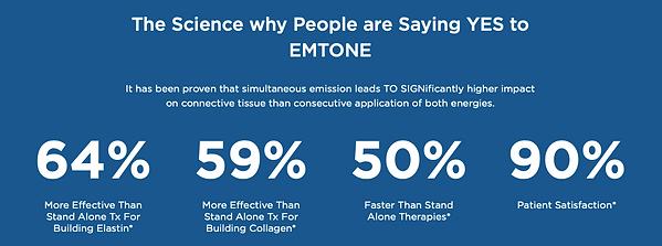 Emtone Science