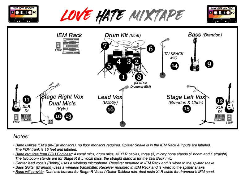 LOVE HATE MIXTAPE BAND STAGE PLOT.jpg