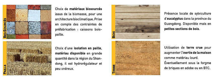 matériaux.JPG