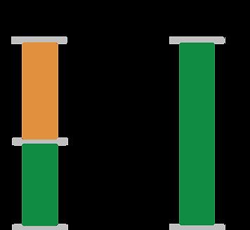 Reductie en CO2 besparing.png