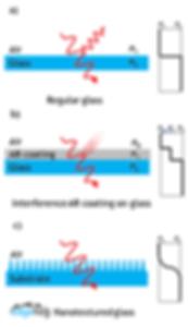 reflection schematics.png
