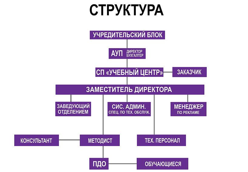 СТРУКТУРА ДЛЯ САЙТА -2.jpg