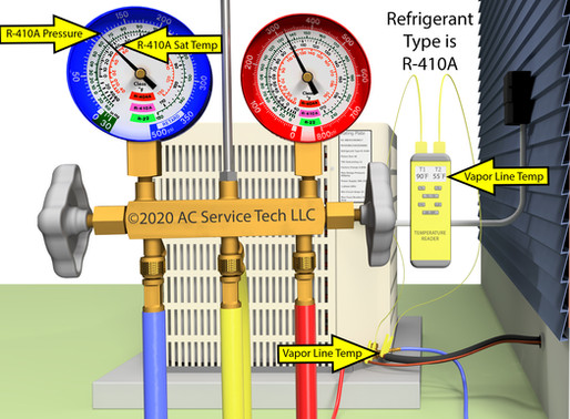 Using the Total Superheat Charging Method for HVAC Units!