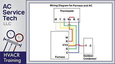 Thermost Wiring | AC Service Tech hvac heat pump wiring AC Service Tech