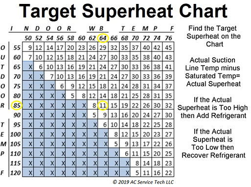 Target Superheat Chart example 1.jpg