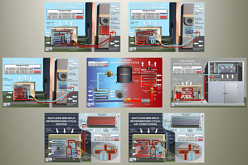 7pk of HVAC/R Refrigeration Cycle Posters
