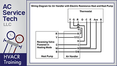 Thermost Wiring   AC Service Tech on