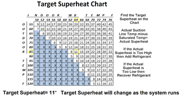 target superheat chart.png