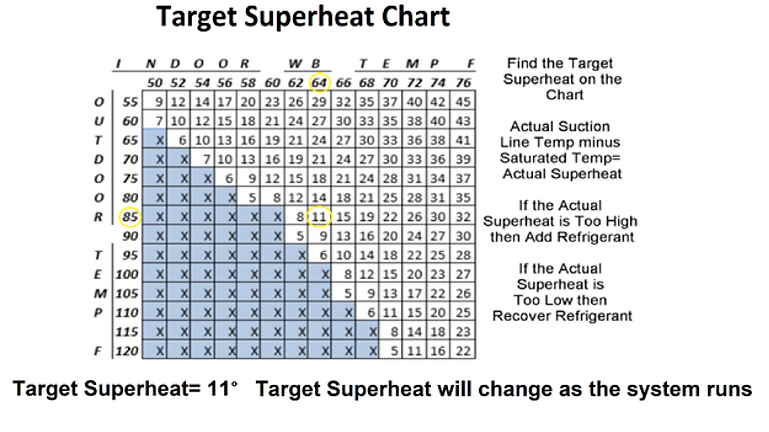 target superheat chart.png