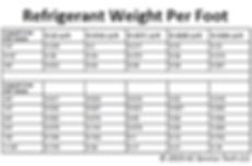 Refrigerant Weight Per Foot.png