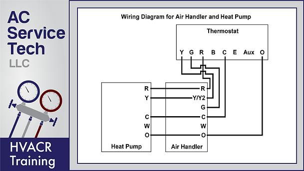 DIAGRAM] Diagram Thermostat Wiring Diagrams 10 Most Common FULL Version HD  Quality Most Common - SUSPENSIONEBAY.VALORIS-IT.FRValoris IT