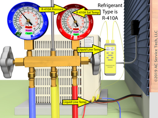The HVAC Subcooling Charging Method, Explained!