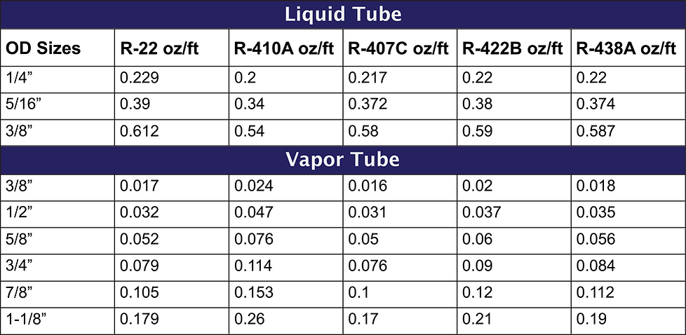 Refrigerant Weight Chart 1.png