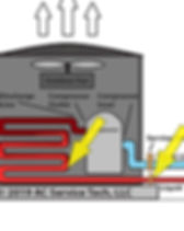 Air Conditioning Refrigeration Cycle Sub