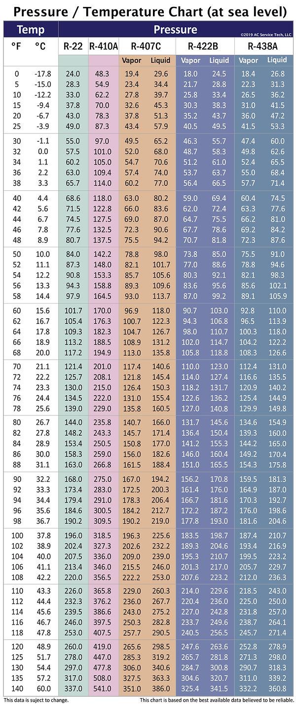 PT Chart.jpg
