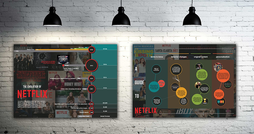 evolution of netflix gallery
