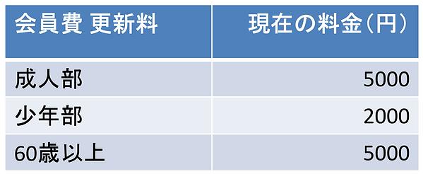 けん玉協会段位認定料HP用-02.png