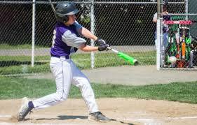 Baseball/Softball Training