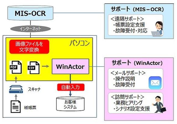 サービス図.jpg